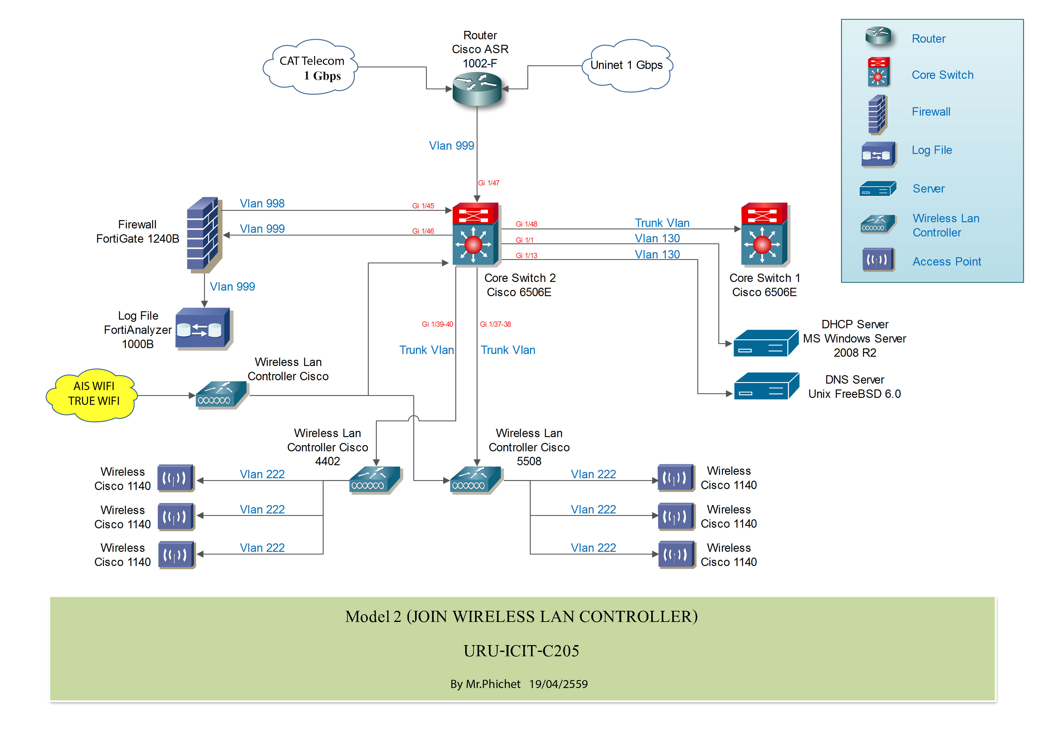 network-diagram-16062560